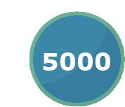 5000 Posts